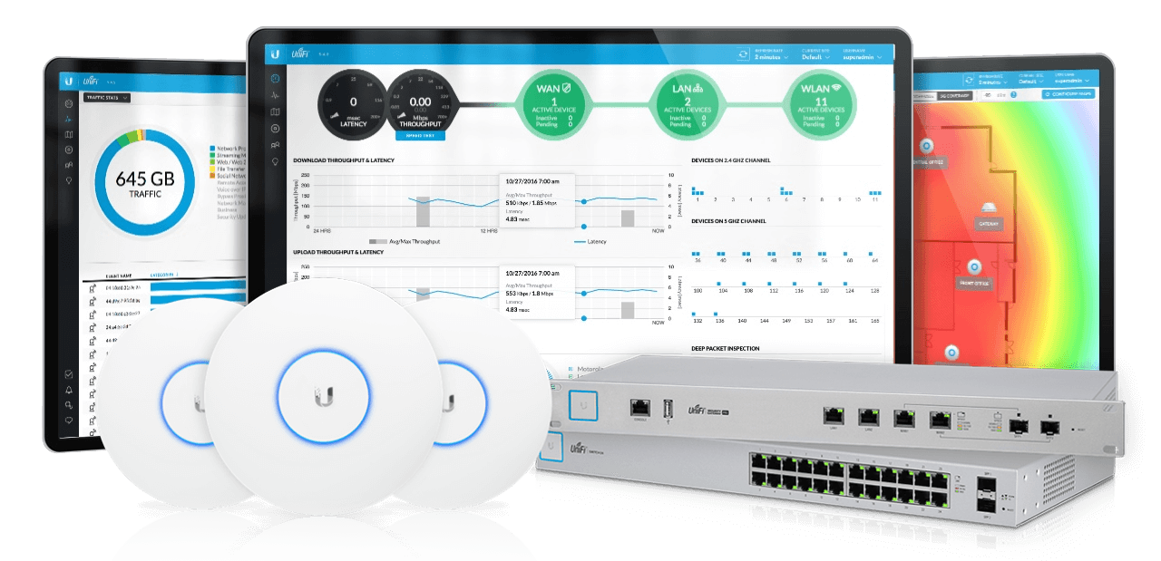 UniFi Enterprise Wi-Fi Technology