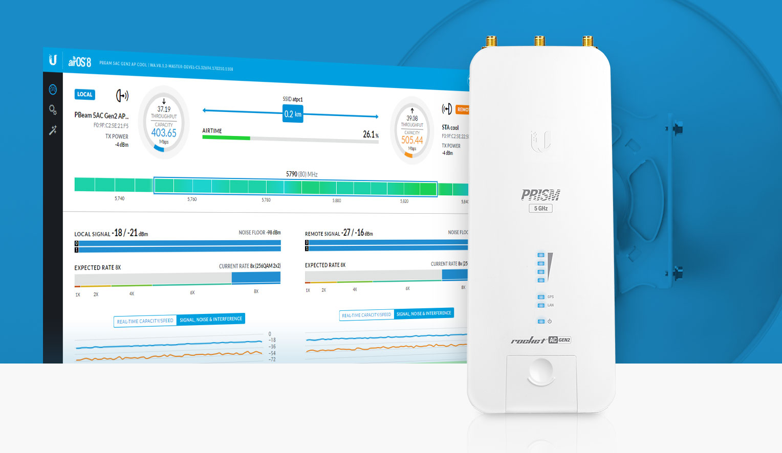 Improving Network Performance with airPRISM - Ubiquiti